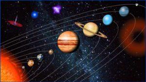 Планеты в хорарной карте