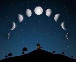 Прогрессивная Луна в домах