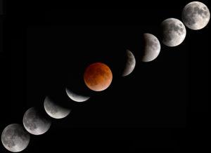 Затмение как фаза Луны