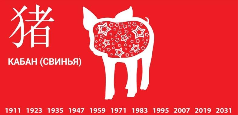 Астрологический прогноз на год Собаки
