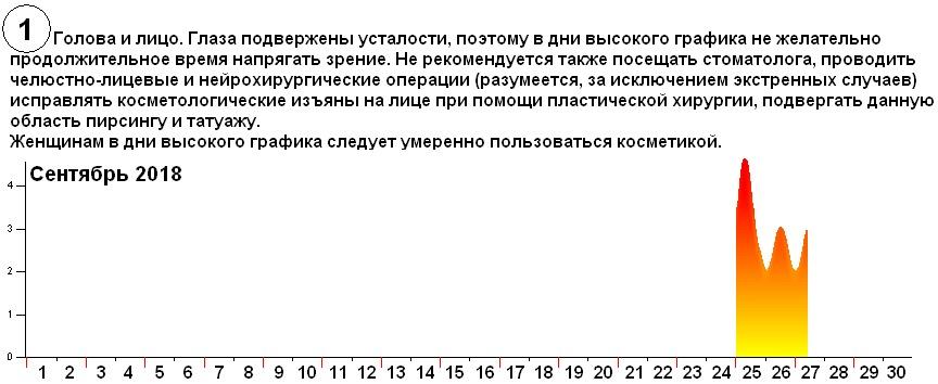 мед0918-01